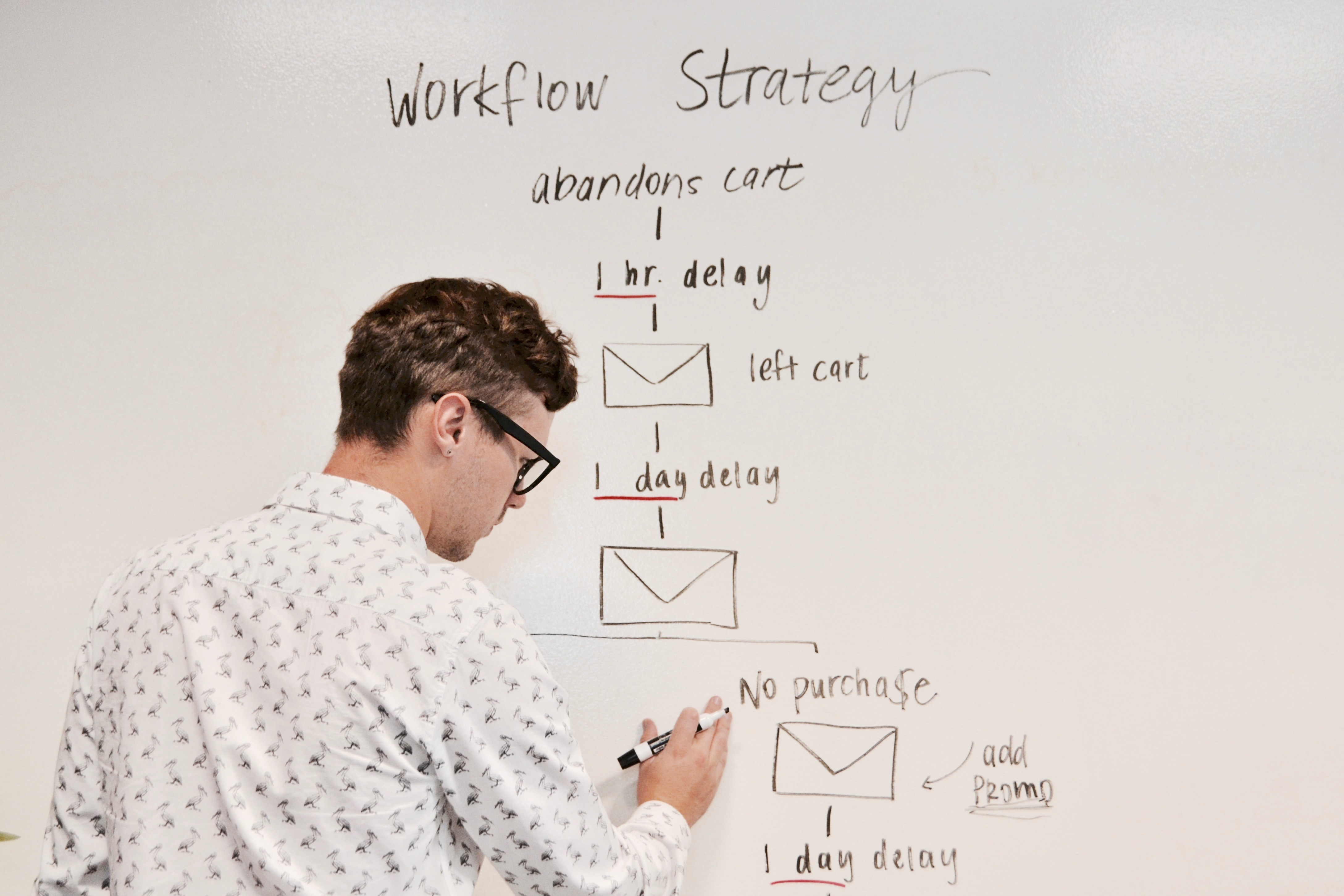 Man writing workflow strategy on whiteboard